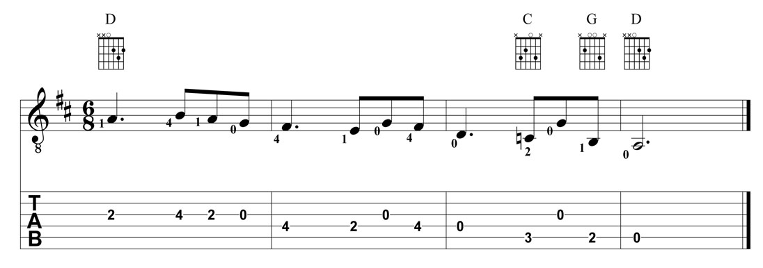 Guitar Theory | Norwegian Wood